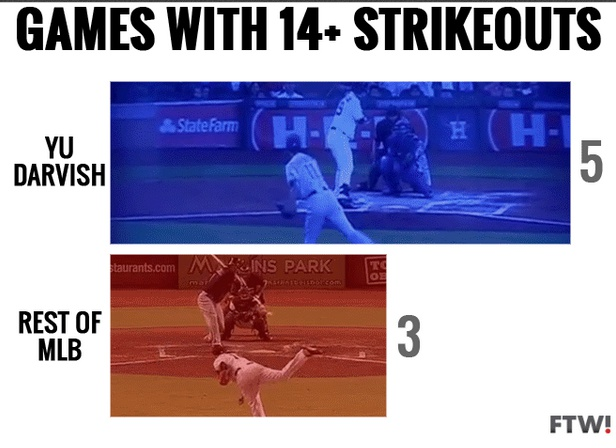 GAMES WITH 14+STRIKEOUTS.jpg