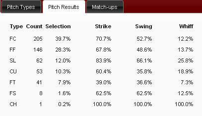 darvish pitch selection sep.jpg